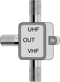 f connector uhfvhf diplexerseperator